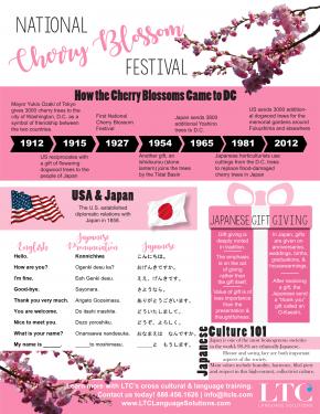 LTC Japanese Infographic